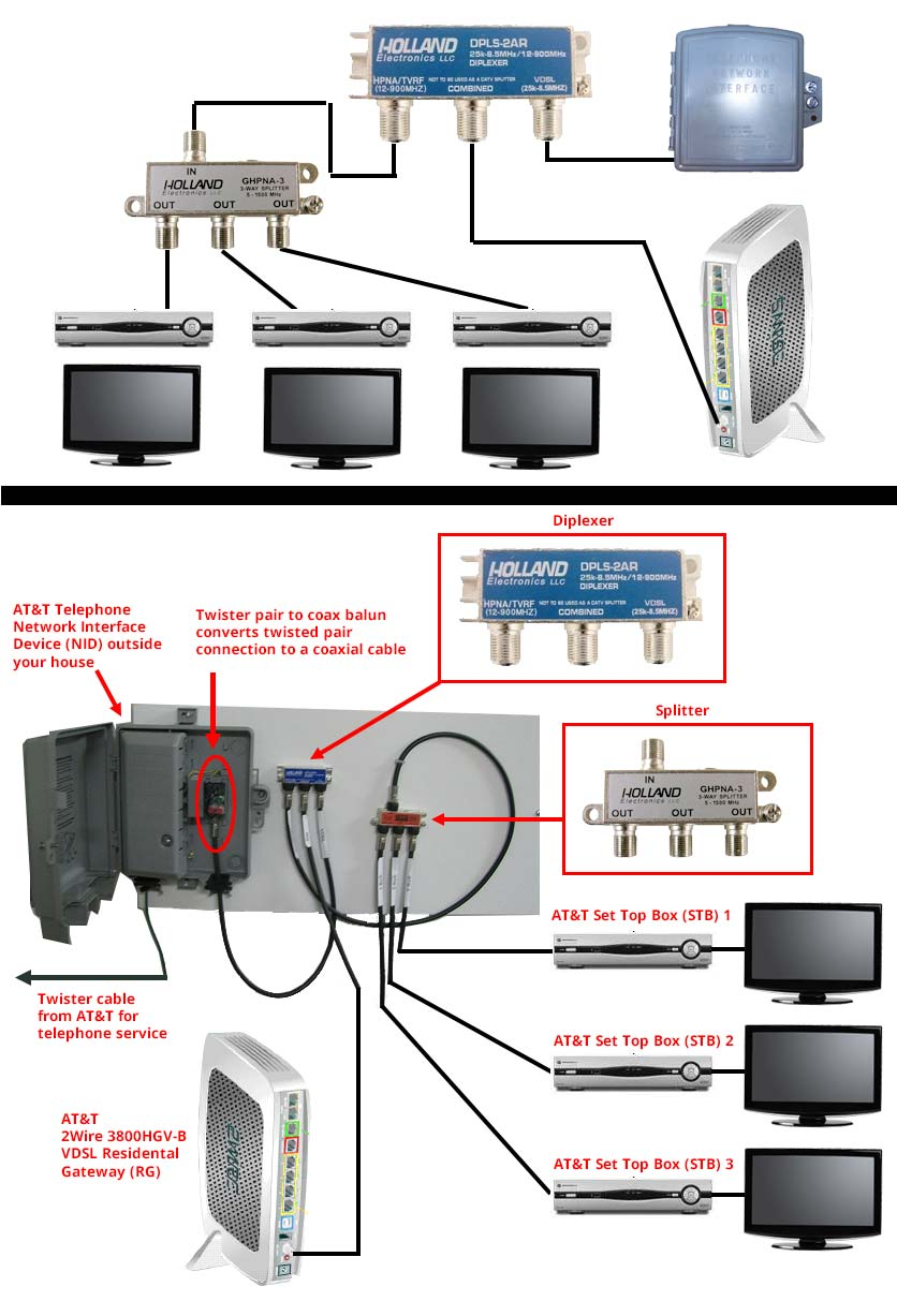 u verse wiring diagram of connections at&t u-verse tv/internet coaxial cable connections ... at&t u verse wiring #7
