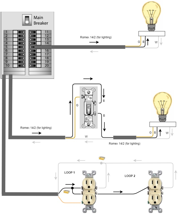 Surprising Common Residential Electrical Wiring Abdullah Yahya Wiring Cloud Usnesfoxcilixyz