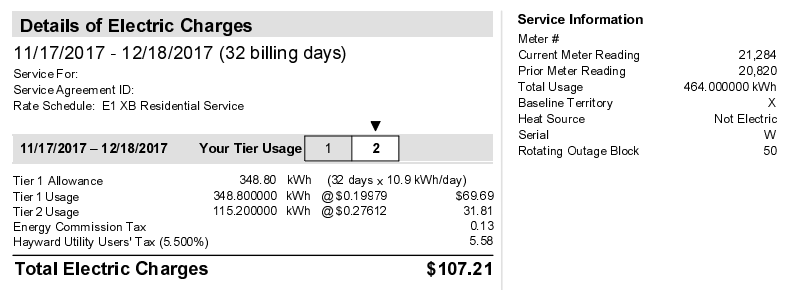 The Total Usage For Month Was 464 Kwh Calculations In Bill Show How Costs Break Down